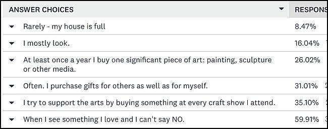 Top Grossing Artists 2020.Artfaircalendar Com Fine Art Fair And Craft Show Listings